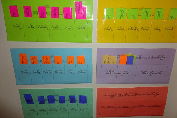Kids Chore Chart - Done