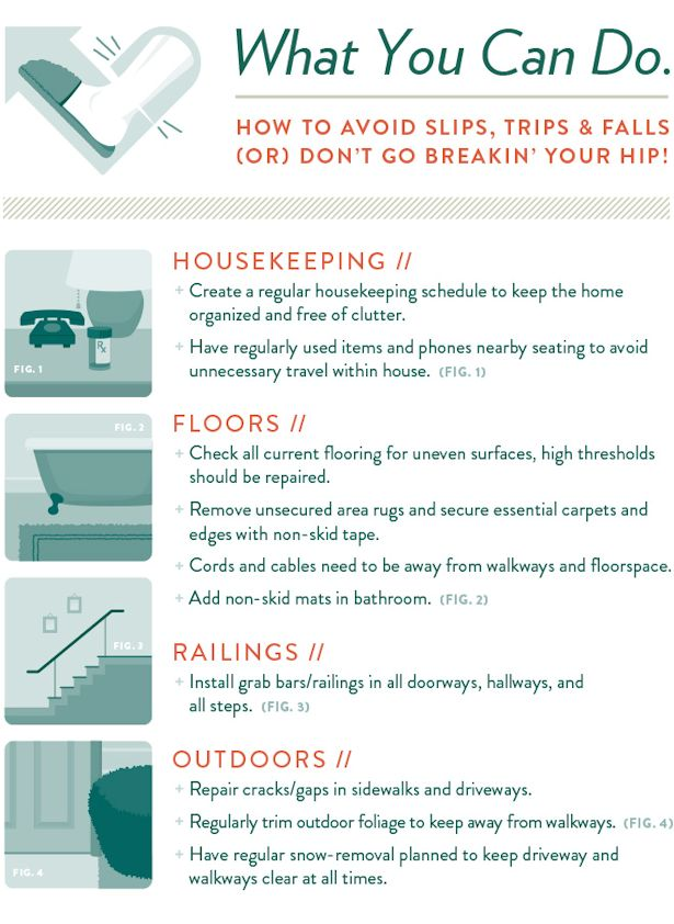 Infographic - How to Avoid Slips, Trips, Falls