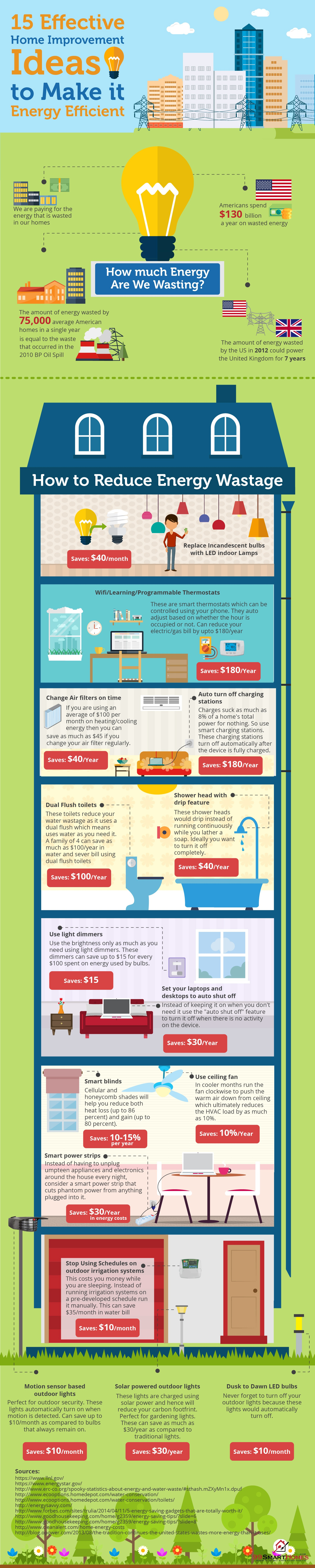 15 Effective Ways to Make Your Home Energy Efficient Infographic